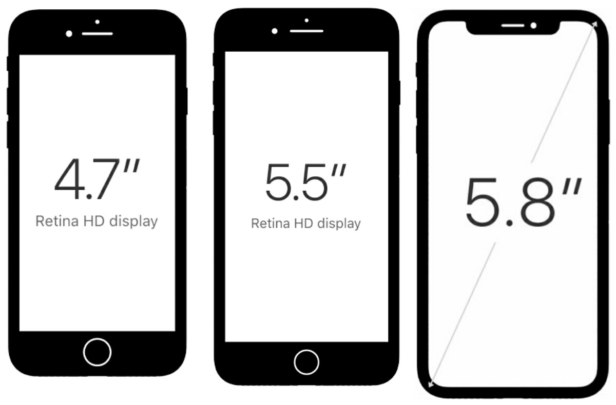 detailed look 82212 33812 The Difference Between iPhone X, iPhone 8 Plus and iPhone 8 - TechViola