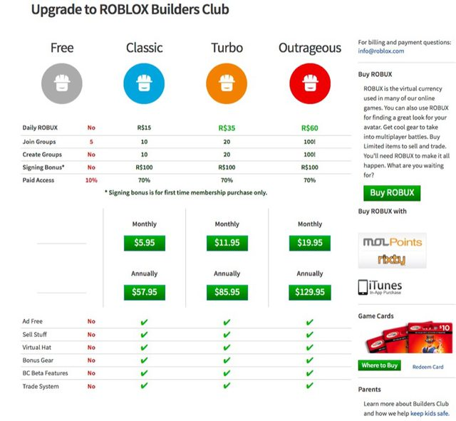 Regular Free Robux - Roblox Hack The Best Roblox Hacks To Get Free Robux 2018